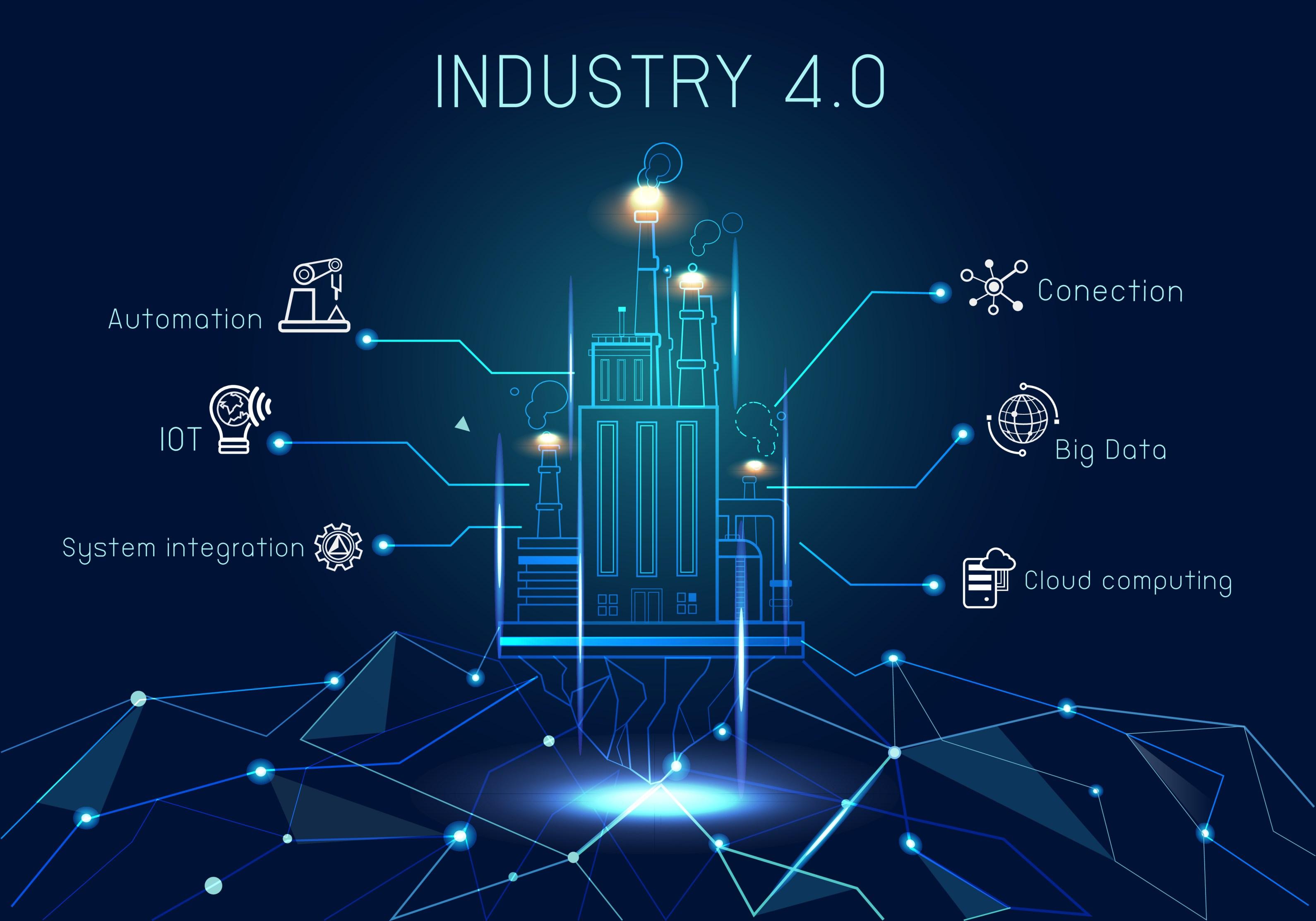 Industrie-4.0.jpg?w=3180&ssl=1 3180w-1