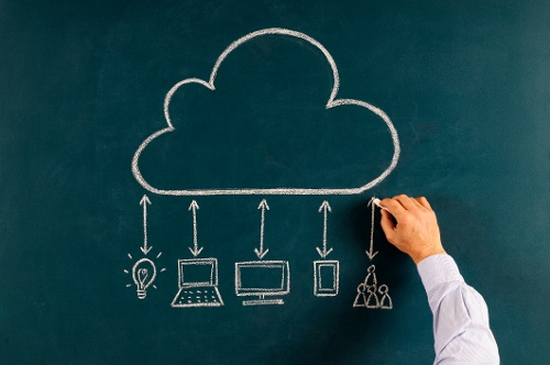 Cloud and Clear: Making Sense of the Higher Education Cloud