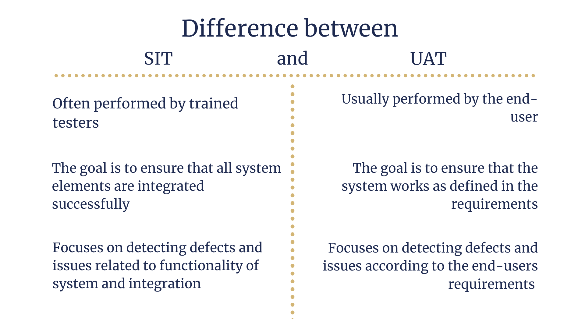 Difference between SIT and UAT-1