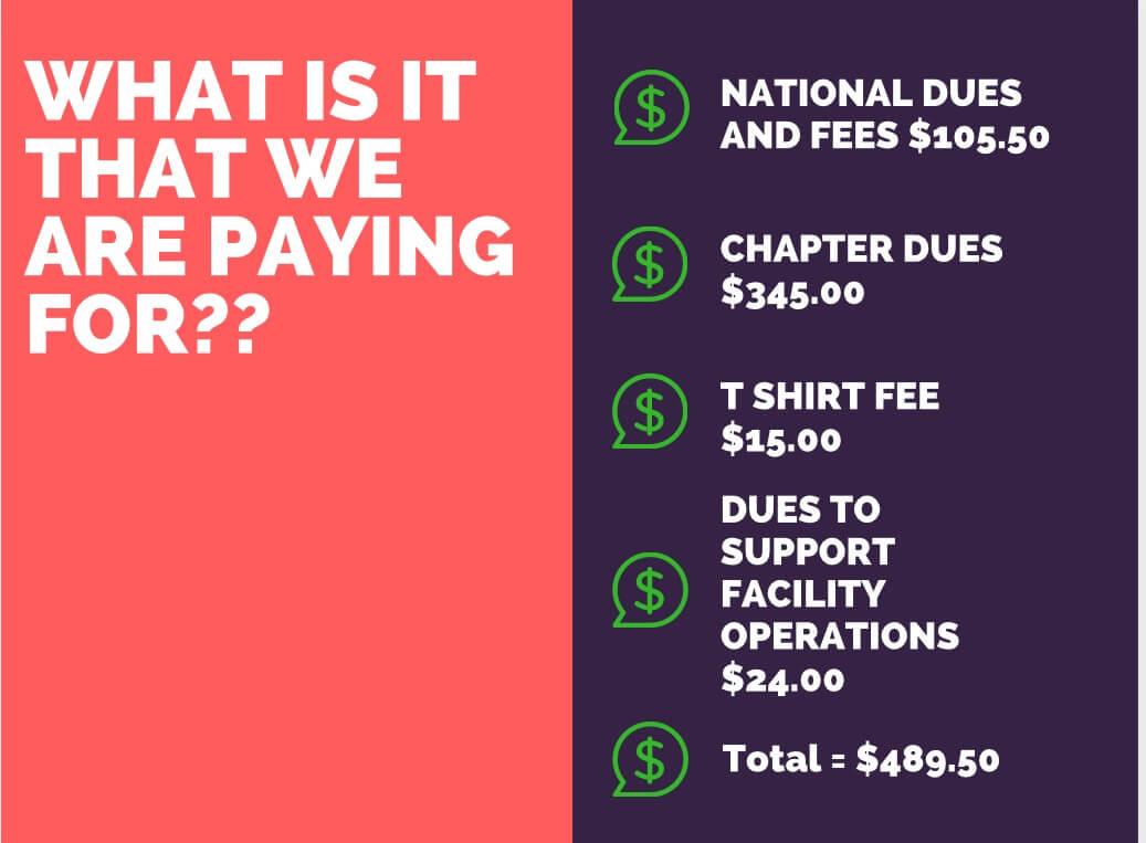 increase-membership-nonprofit-organizations-dues-breakdown