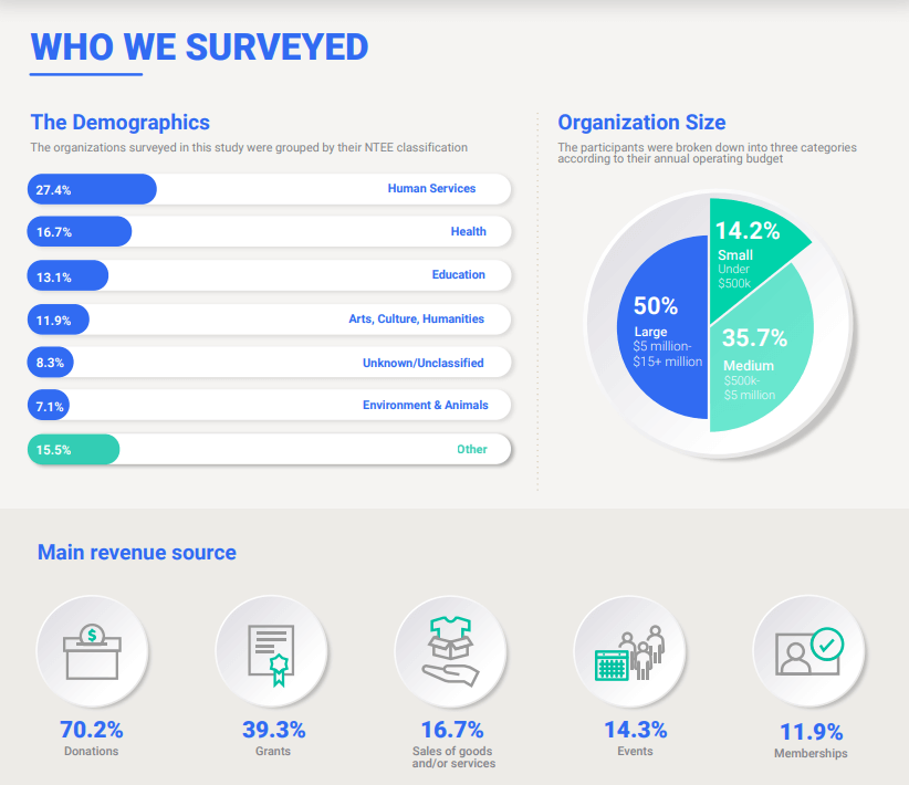 nonprofit-technology-demographics