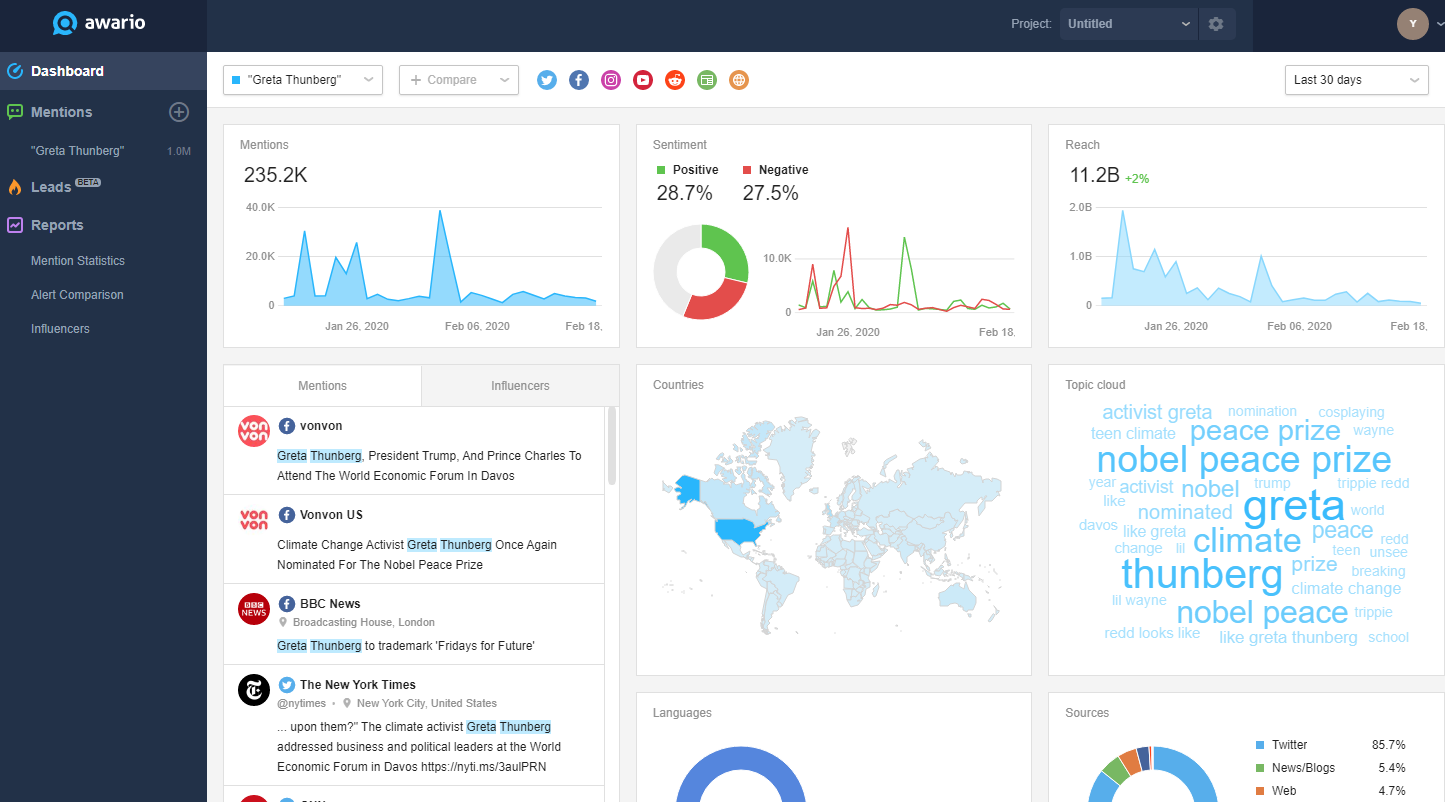 best-social-media-management-tools-for-nonprofits-awario-dashboard