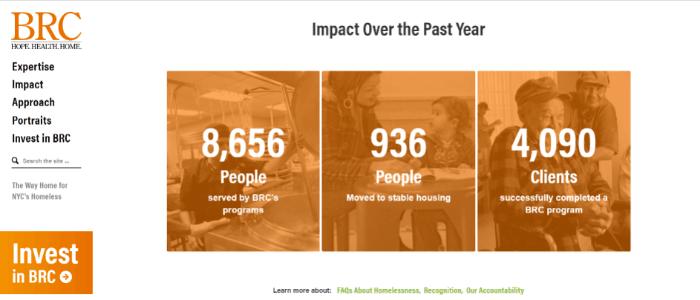best-nonprofit-websites-engagment