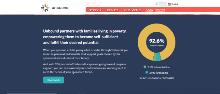 best-nonprofit-websites-trust