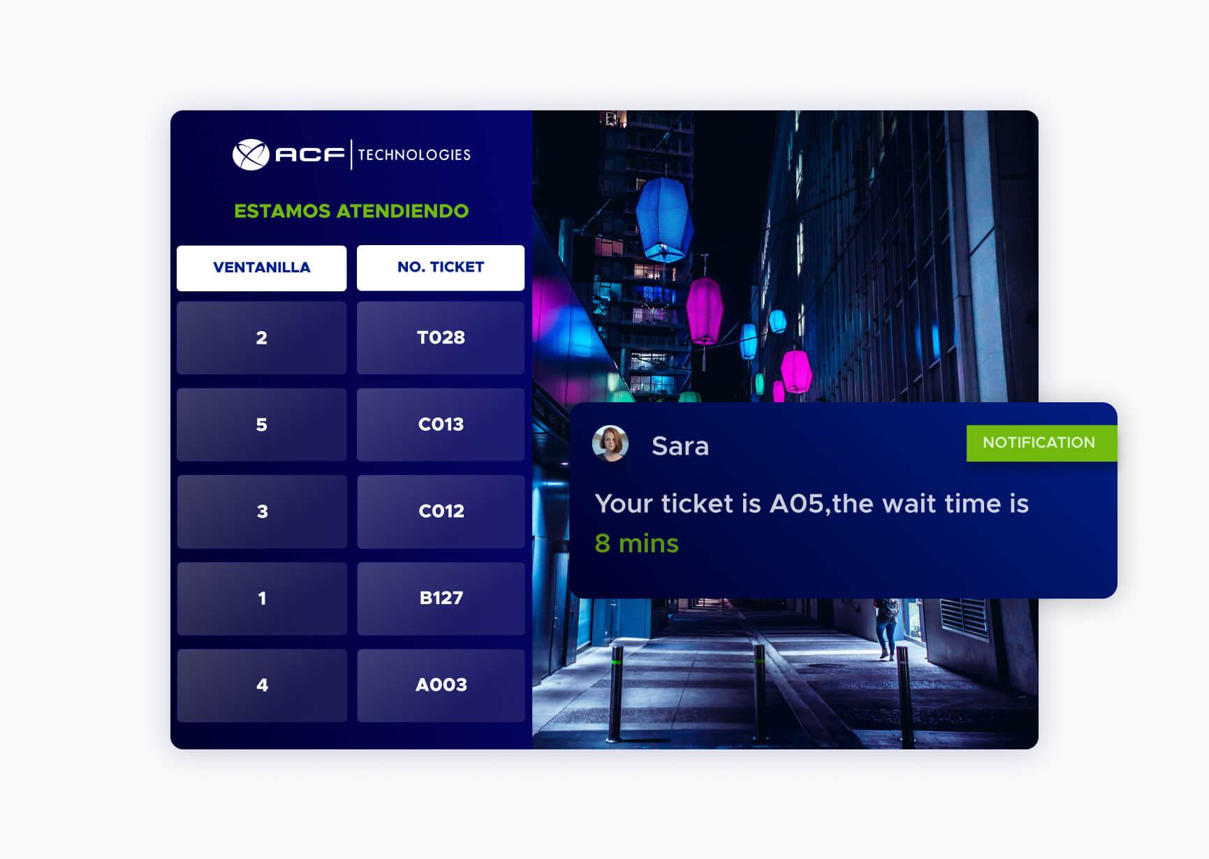 Notificación del número de ticket de espera digital