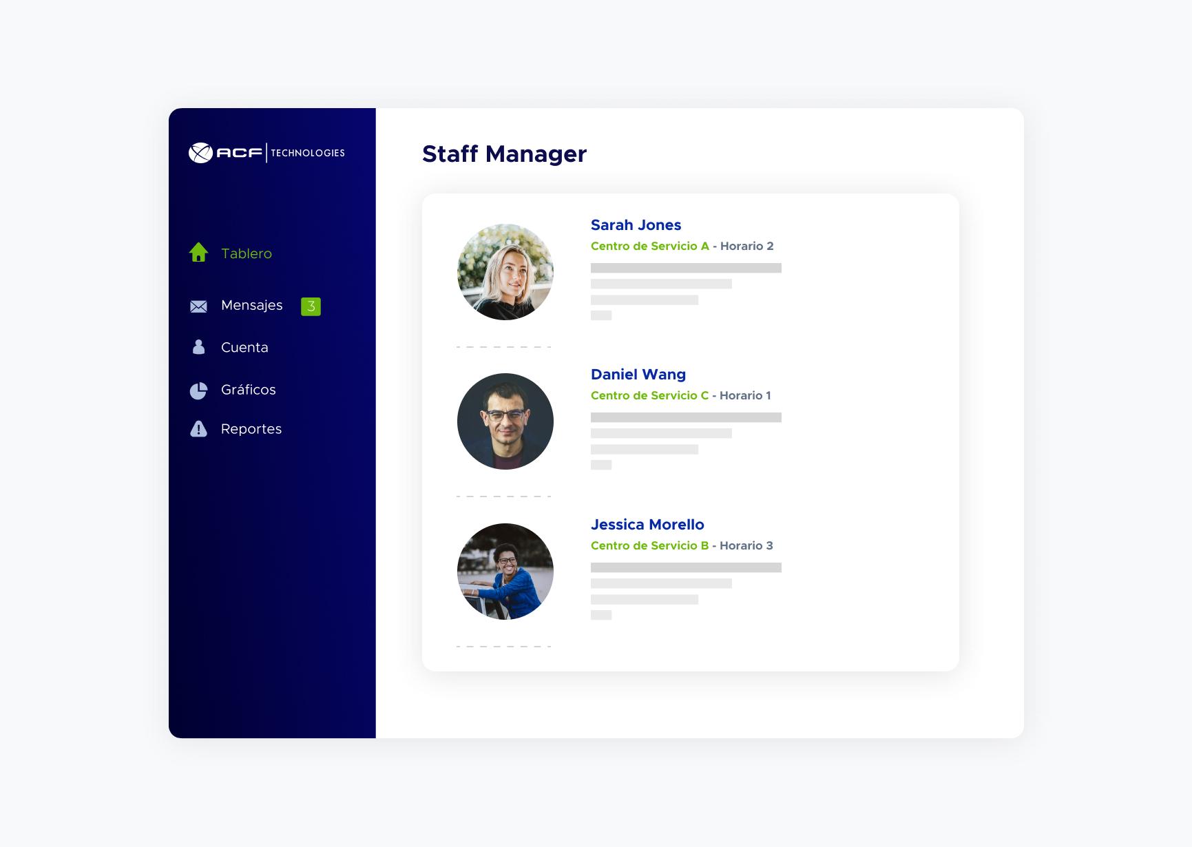 Vista de pantalla de la solución de Staff Management de ACF Technologies