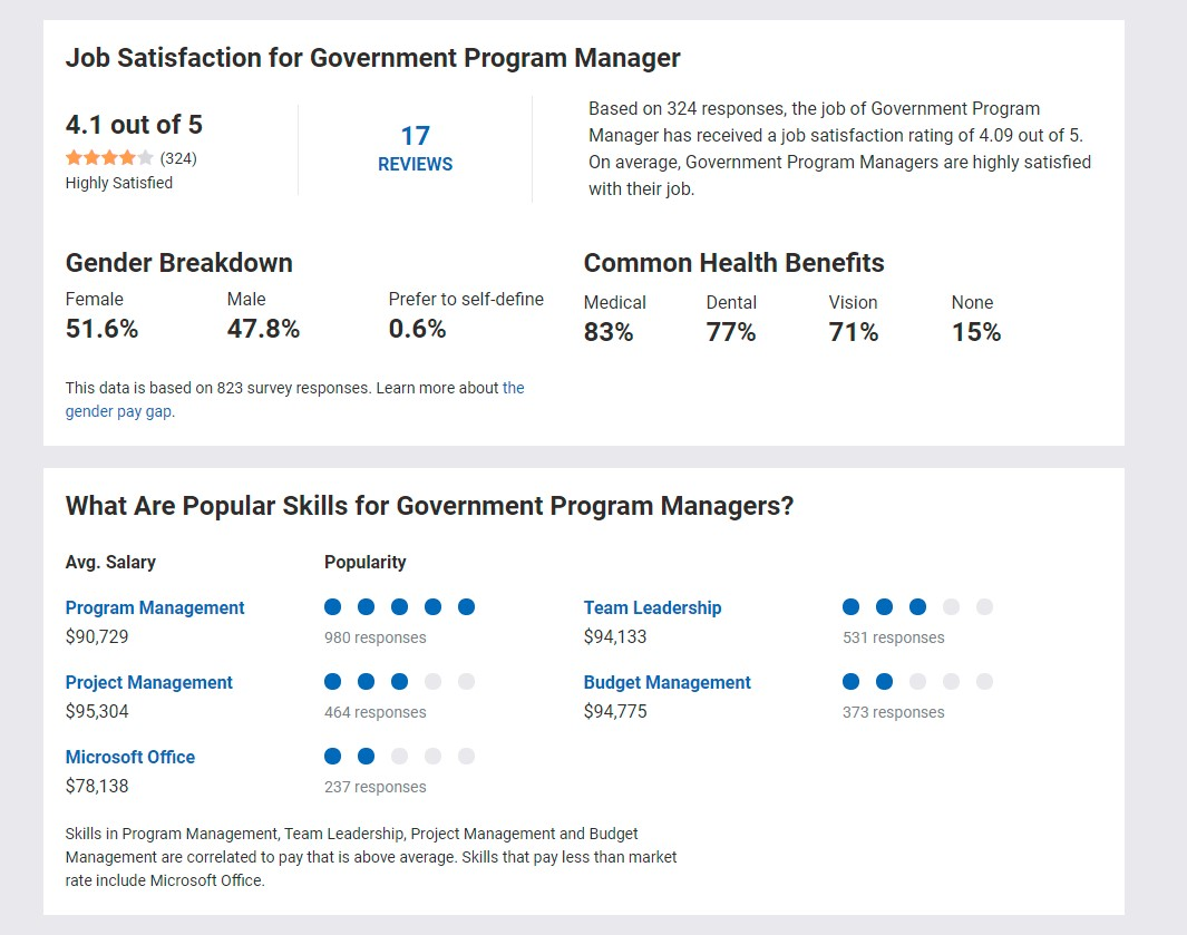 Federal Government PMP Job Satisfaction