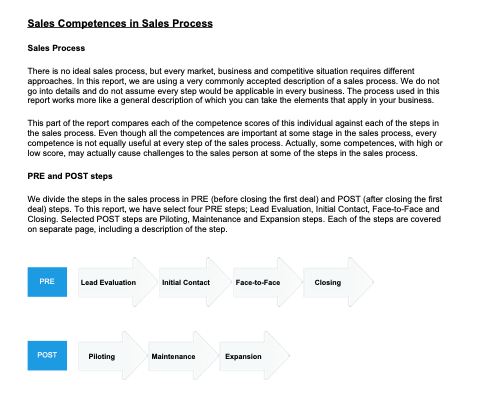 Sales Process and Competence Report Sales Process Overview