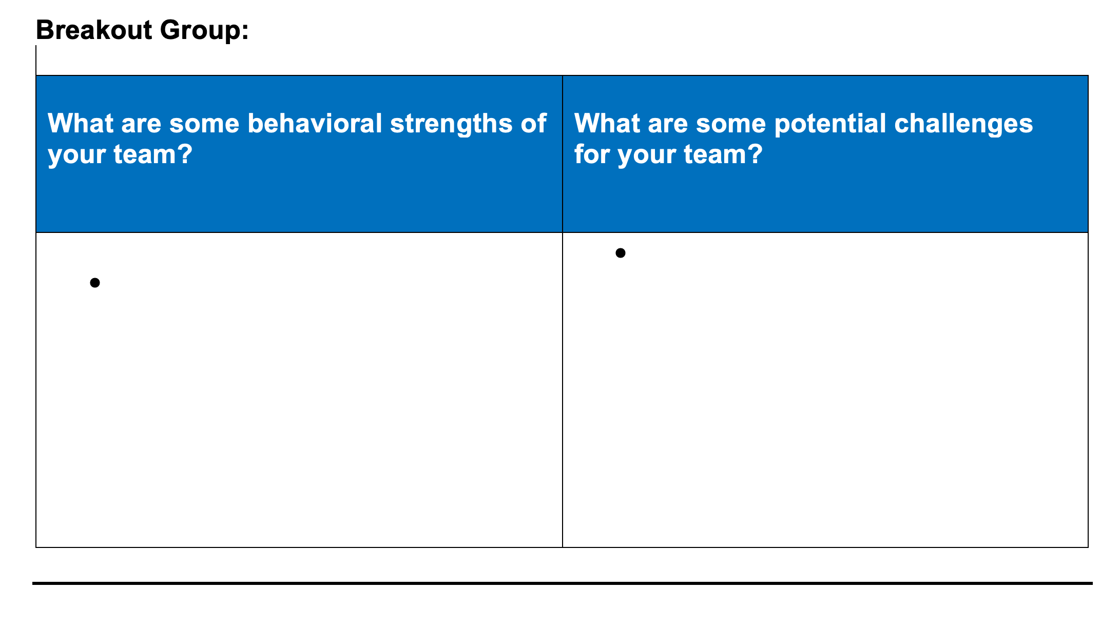Teams Strengths and Challenges Activity