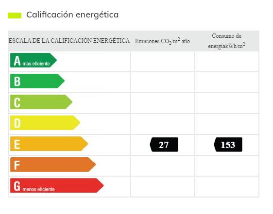 certificado energético en Sevilla