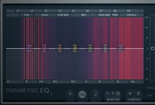 How To Prevent A Muddy Mix With Clean Frequencies