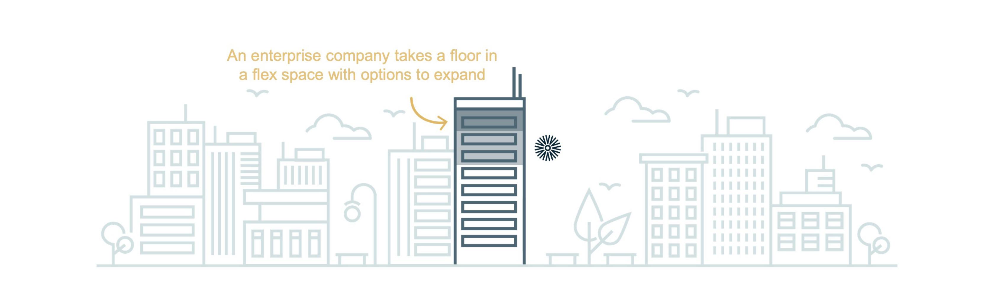 how-enterprise-companies-use-flex-space-headcount-uncertainty
