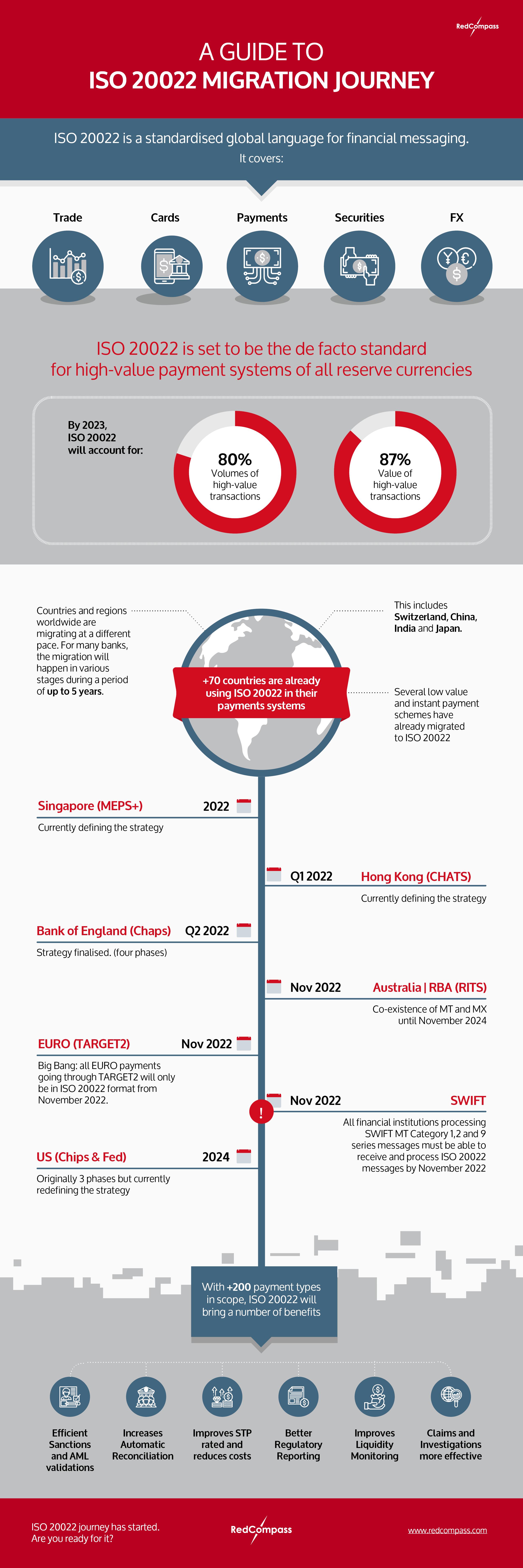 20200511 Iso Infographics v.02