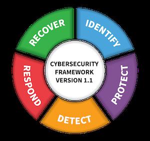NIST CSF Framework Added | PolicyCo