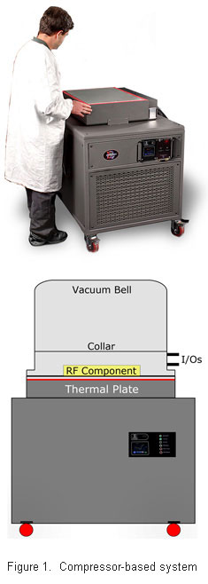 vacuum-thermal-plate