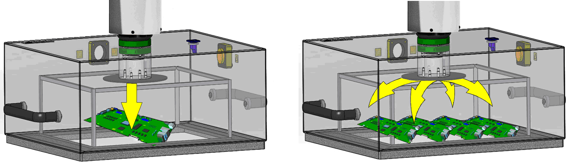 Figure 3. A portable, air-driven, temperature inducing system targets UUT directly (left) or indirectly at sides of enclosure (right).