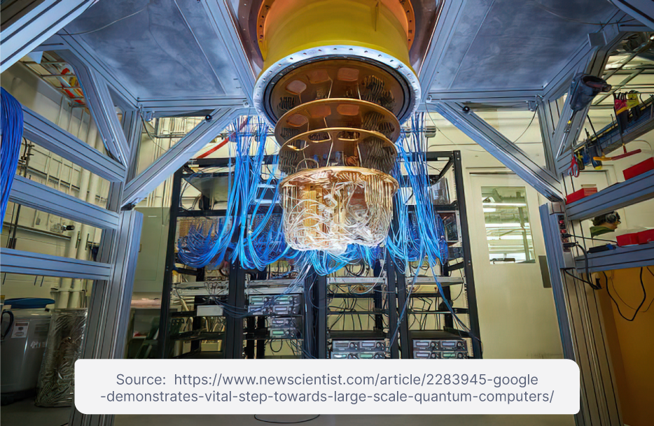 What is Quantum Computing--and Does it Matter?