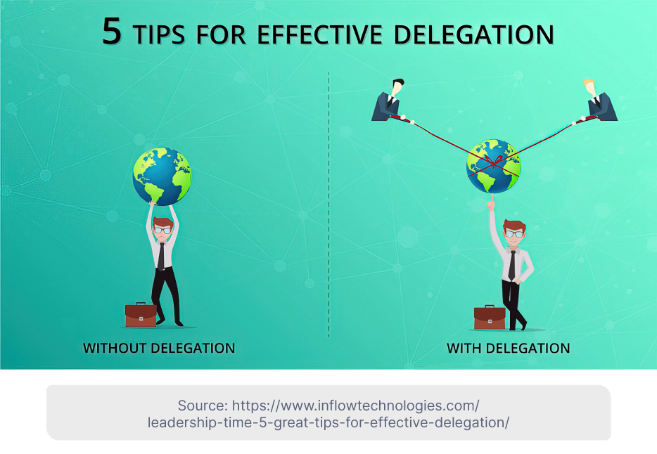 A Simple Guide to Delegation for Devs