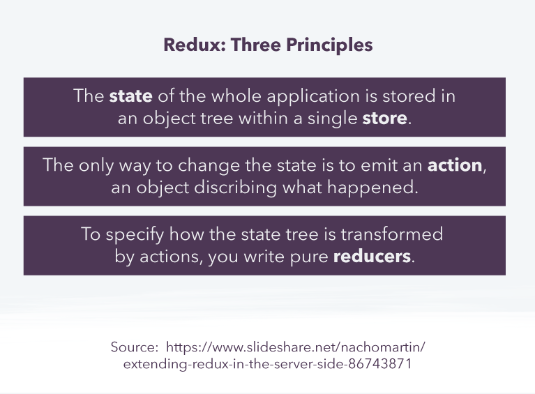 Why And When You Should Use Redux