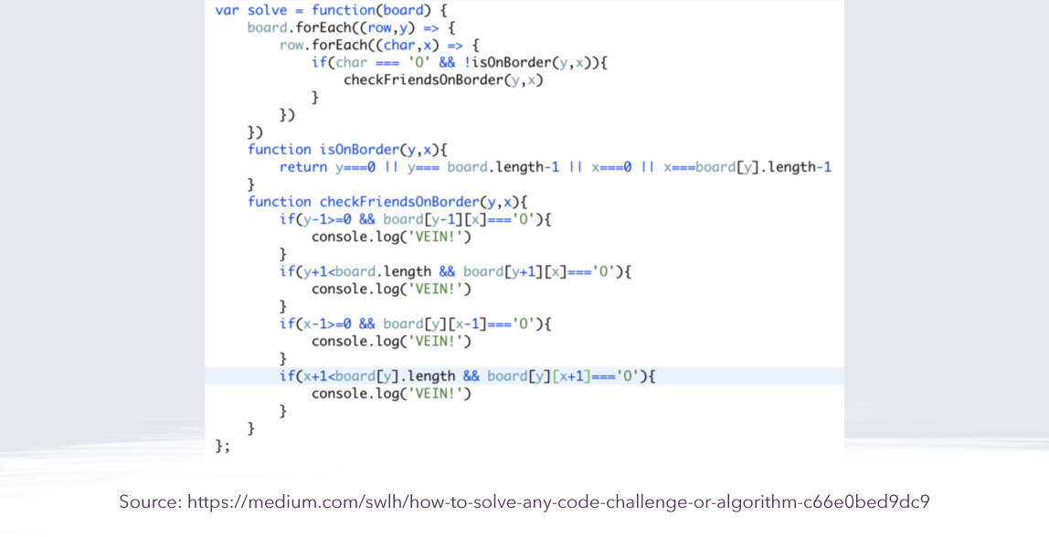 4 Simple Steps To Solve Any Code Algorithm