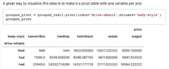 A Guide to Data Wrangling in Python