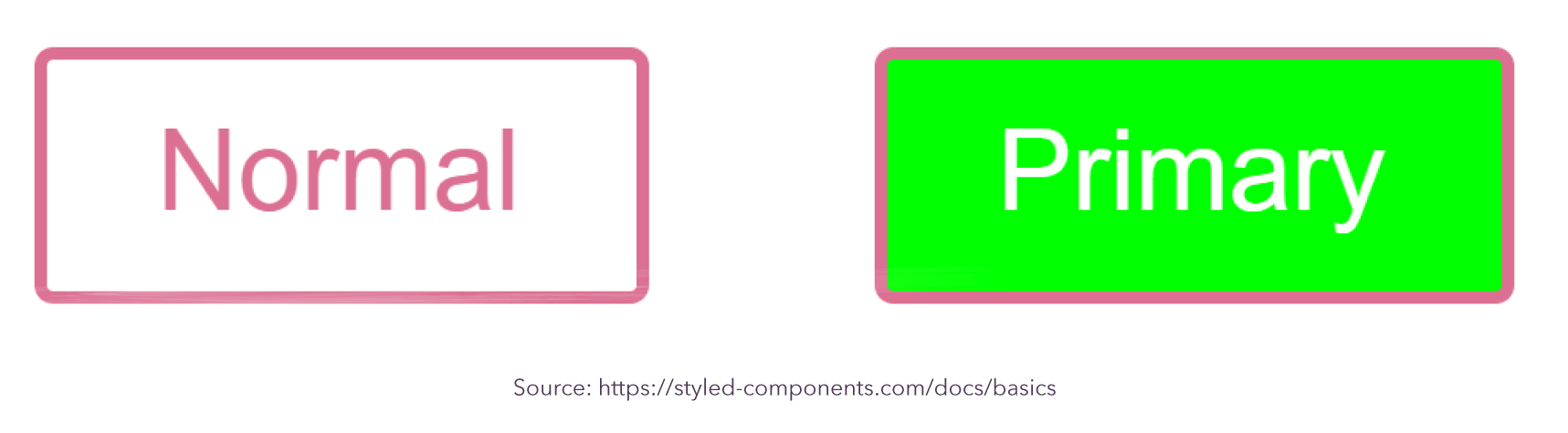 6 Ways Styled-Components Could Benefit Your Next Application