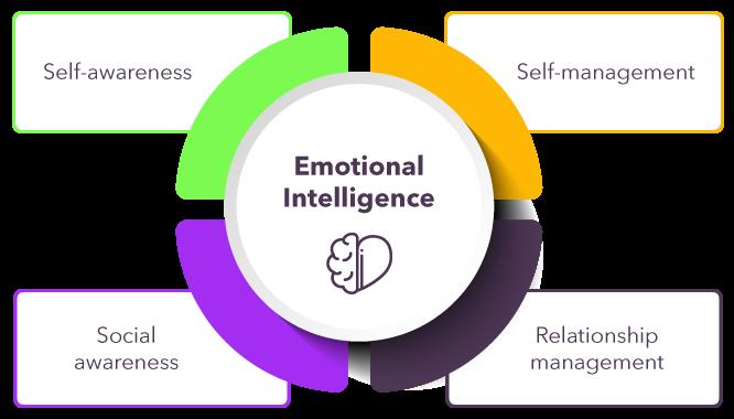 emotional-intelligence (1)