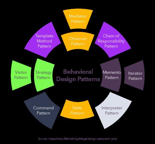 imagenes-blog_behavioral