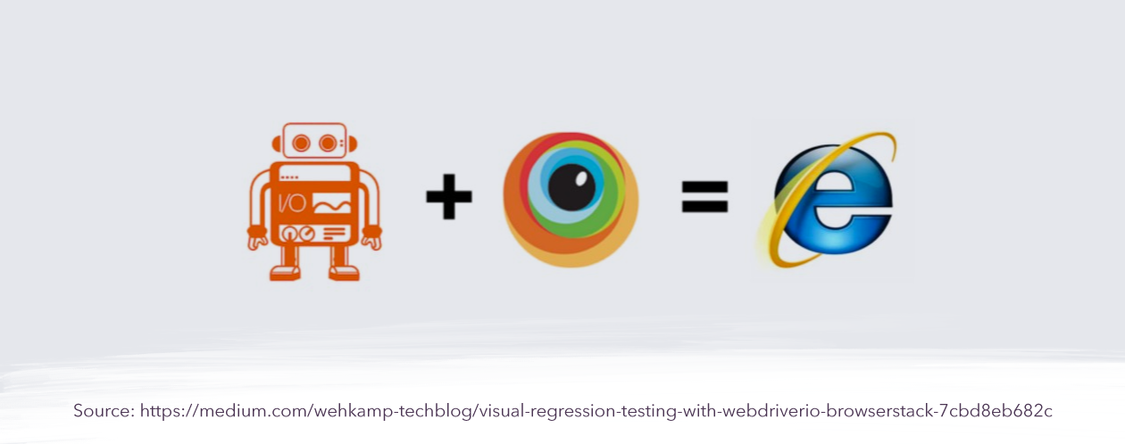 The Importance of Visual Regression Testing