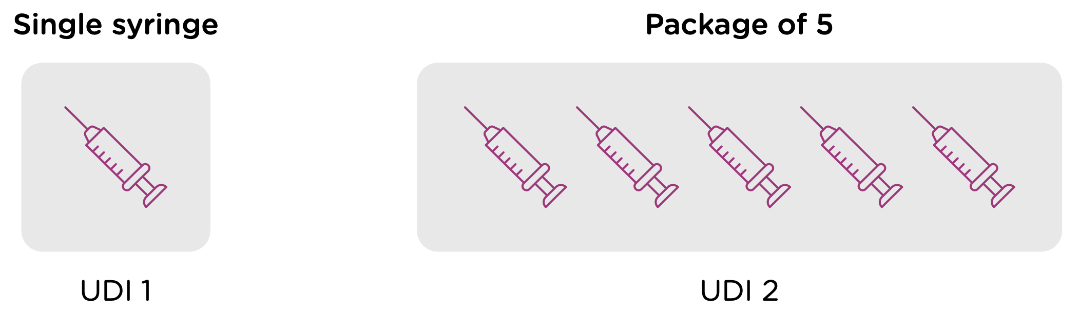 Packaging Example - Oral Syringe