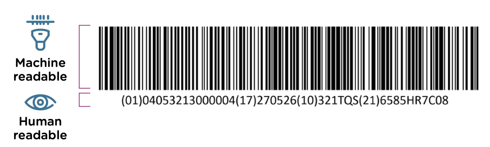 UDI Code Components