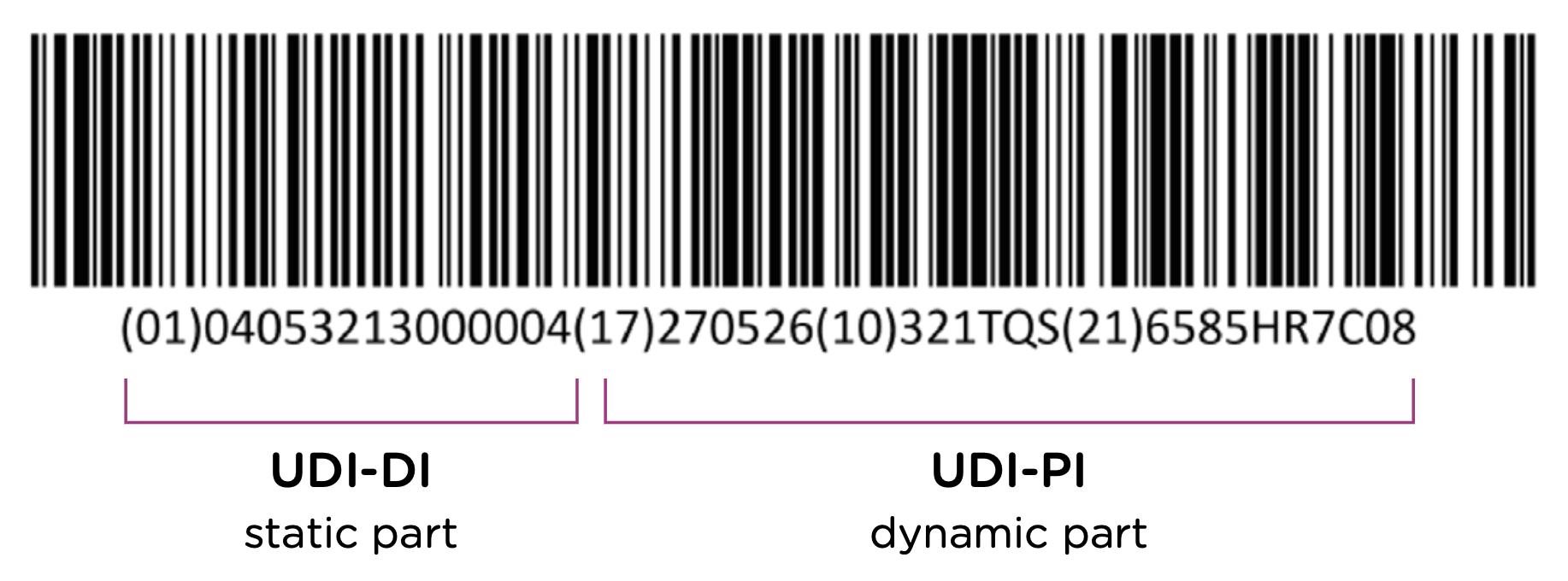 UDI Code Example