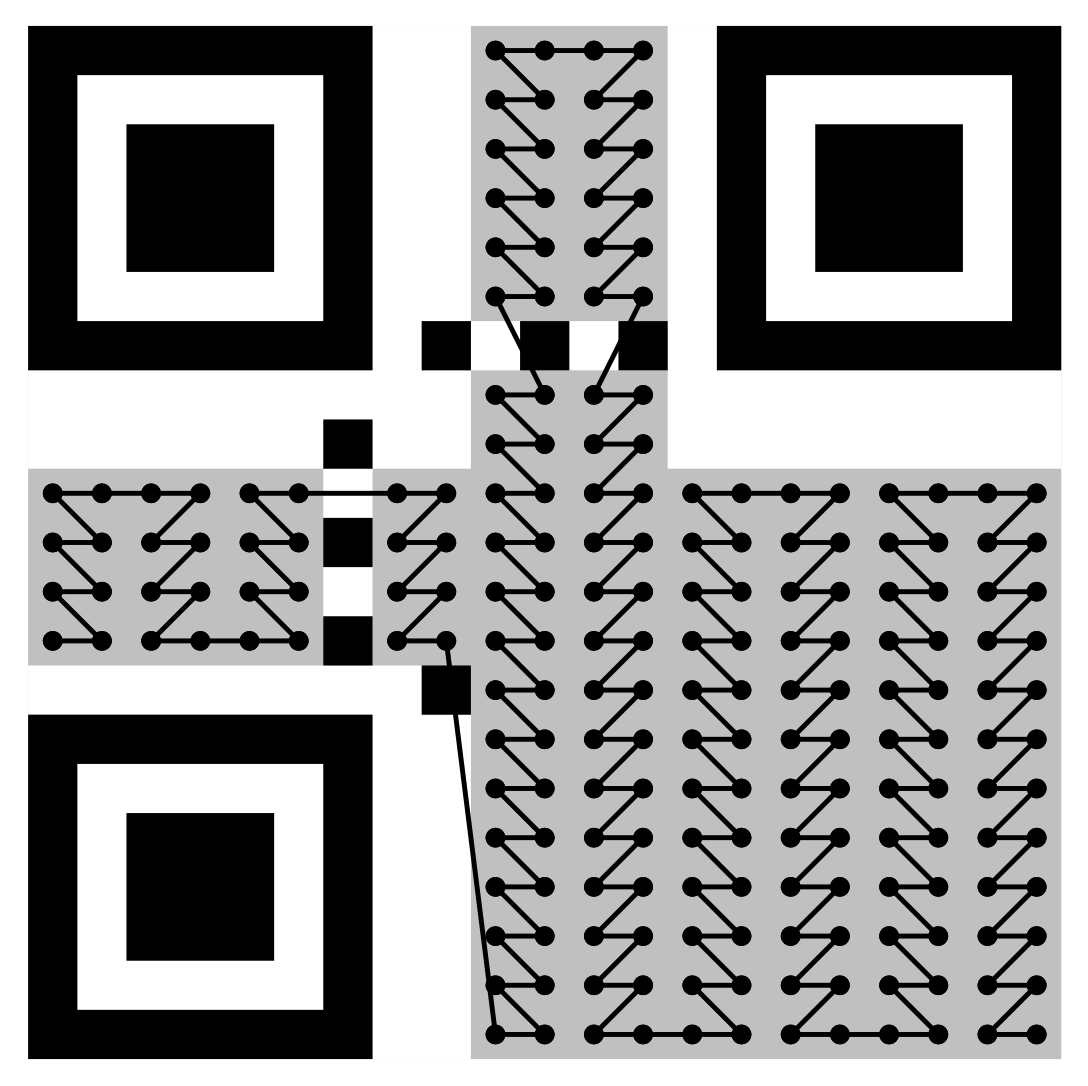 QR code, zigzag sequence, binary sequence, pattern