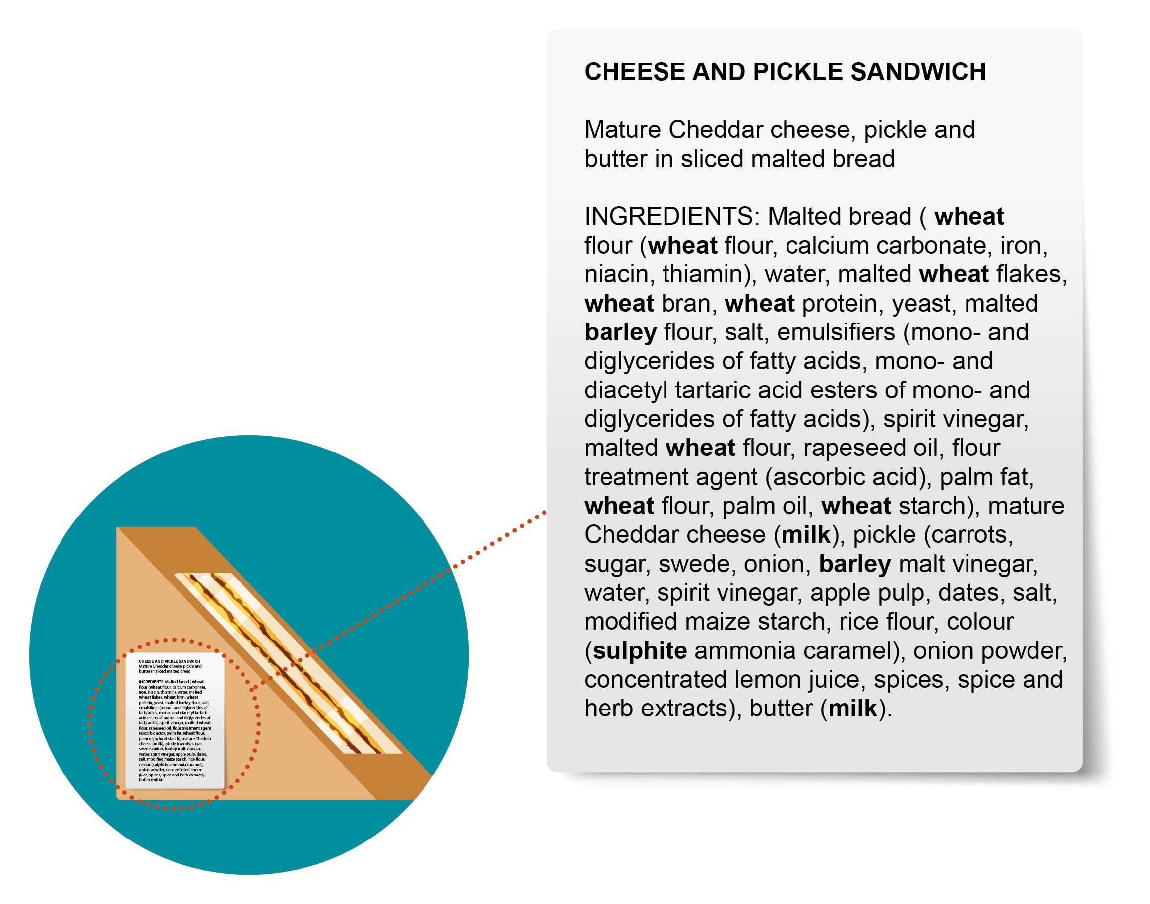 label sandwich
