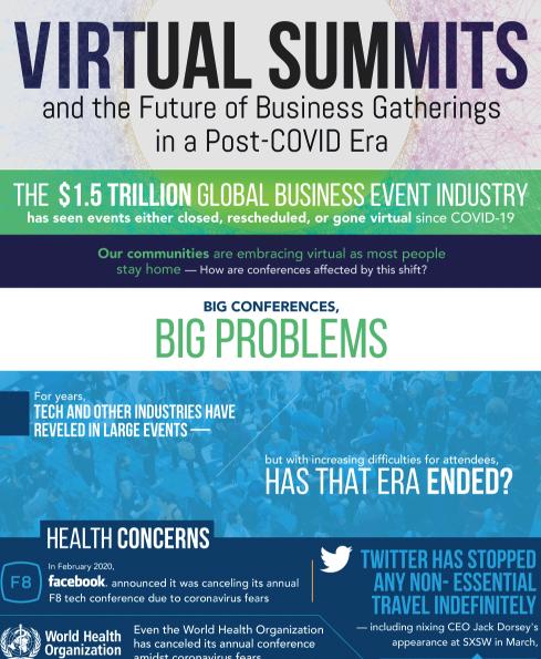 Virtual Summits Infographic thumbnail