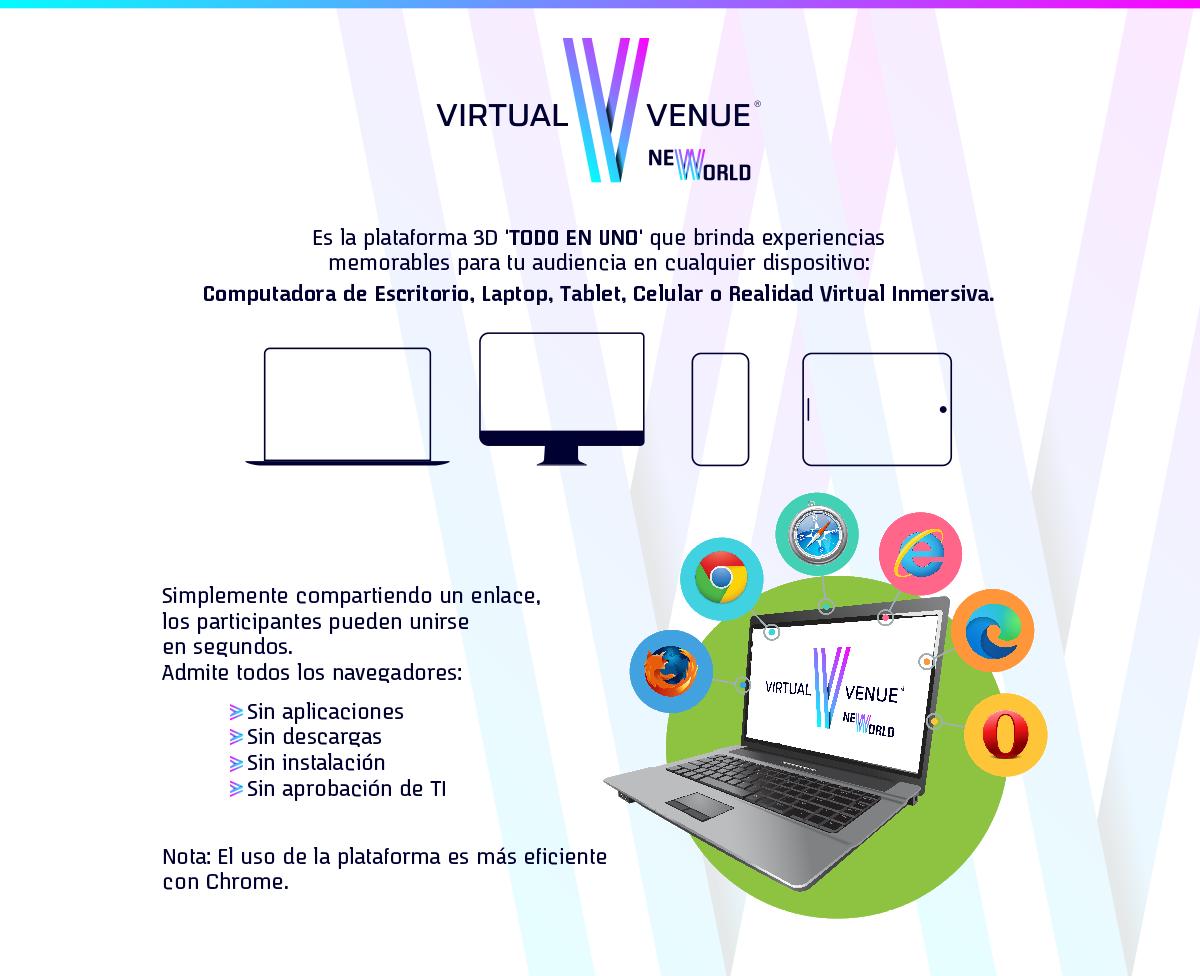 dispositivos y navegadores