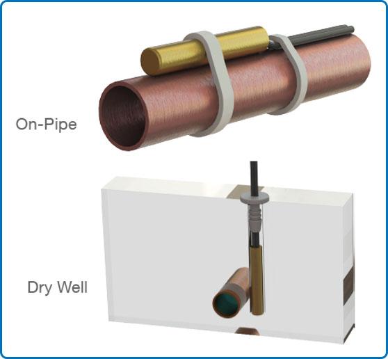 Cable Probe Temperature Sensors | By Thermometrics