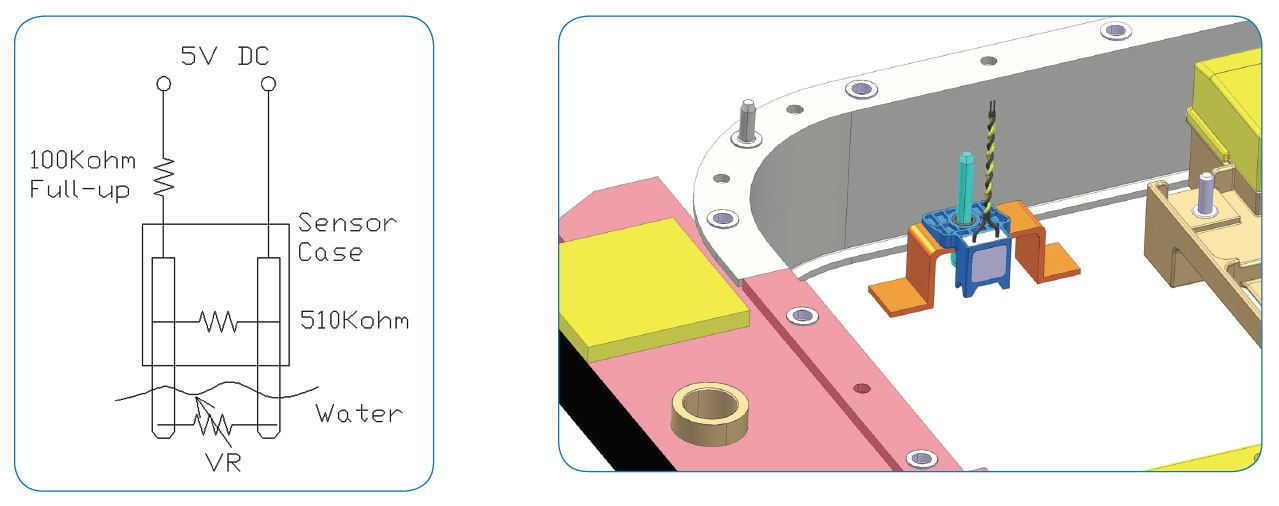 Thermometrics_Coolant_Leak_Detection_Sensor-application