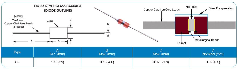Thermometrics_Type_GE_Spec_Table